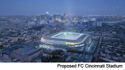 FC Cincinnati vs. City Council